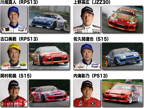 News>>d1gp Grip Race At Maze Circuit