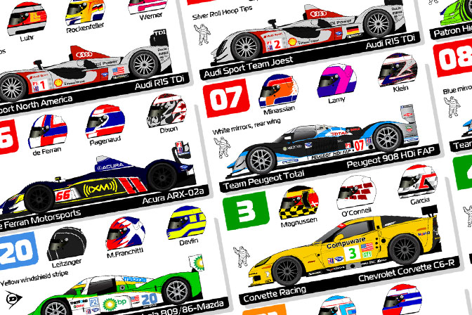 If You Are At The Circuit Computer Or In An Armchair Watching TV May Find ALMS Spotter Guide Which I Have Produced Useful
