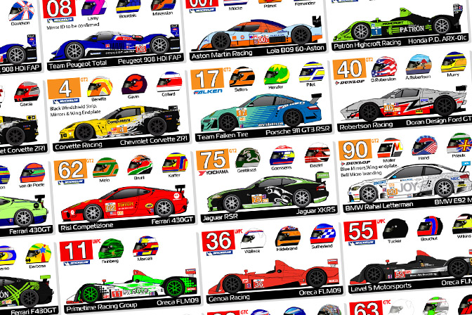 News>>2010 Alms Spotter Guide