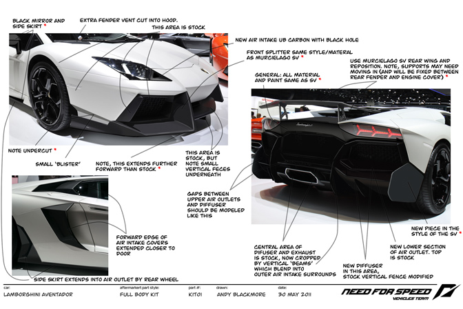 Behind The Scenes>> Creating The Cars For Need For Speed The Run ...