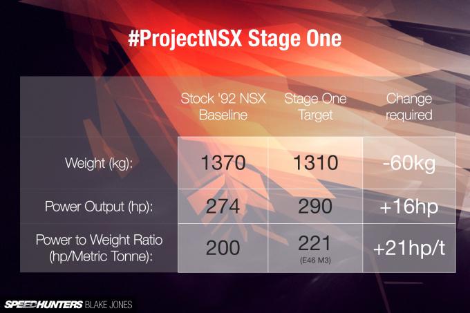 ProjectNSX-blakejones-speedhunters--21