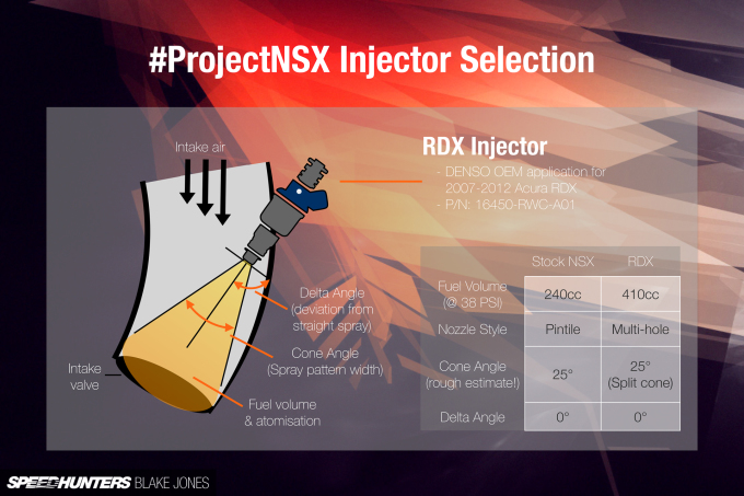 ProjectNSX-blakejones-speedhunters--9