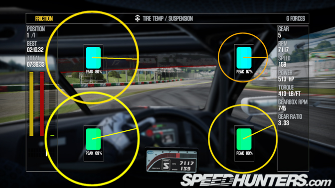 Shift2 Unleashed>> On The Subject Of Physics - Speedhunters