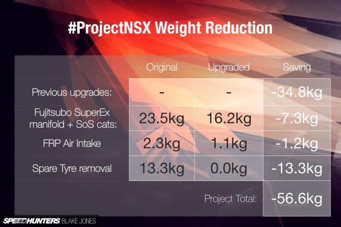 ProjectNSX-Weight-Saving-2