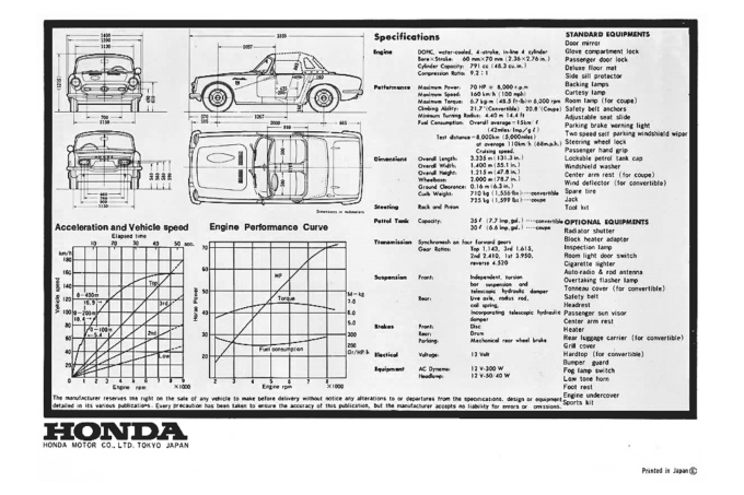 Speedhunters_S-Chassis Spec Sheet